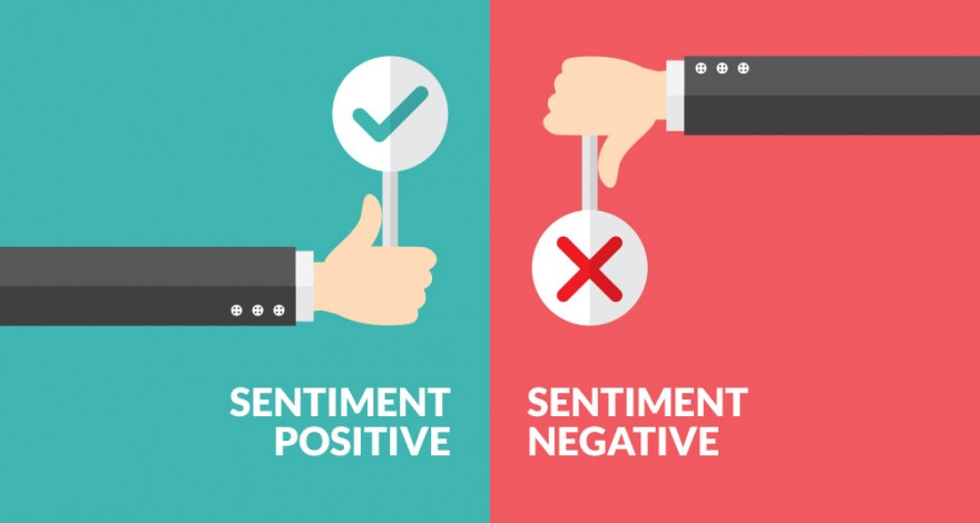 Understanding social media and brand sentiment